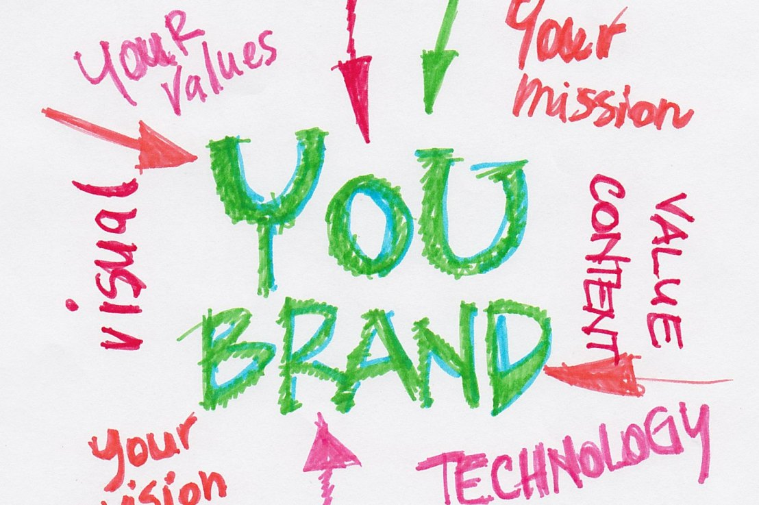 How important is yourbrand?