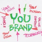 How important is your brand?