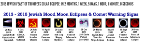 Jewish Feasts and Blood Moons