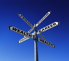 sign-post-what-is-directing-your-decision-and-path