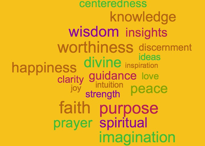 Benefits of alignment withGod…