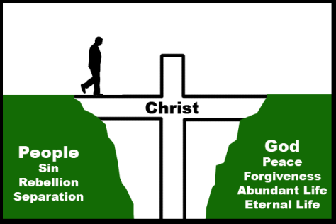 sin-and-rebellion-separates-us-from-the-love-of-god-christ-bridged-the-gap