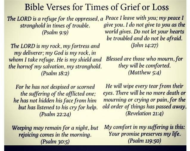 Apr 14 - Lamentation 5_16 - Public Death Announcements in Jerusalem - Bible verses for times of grief or loss