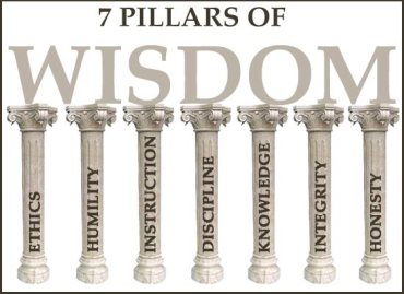 Aug 11 - Proverbs 1_1 - T E Lawrence - The Seven Pillars of Wisdom - The impact of the Bible on Literature - 2