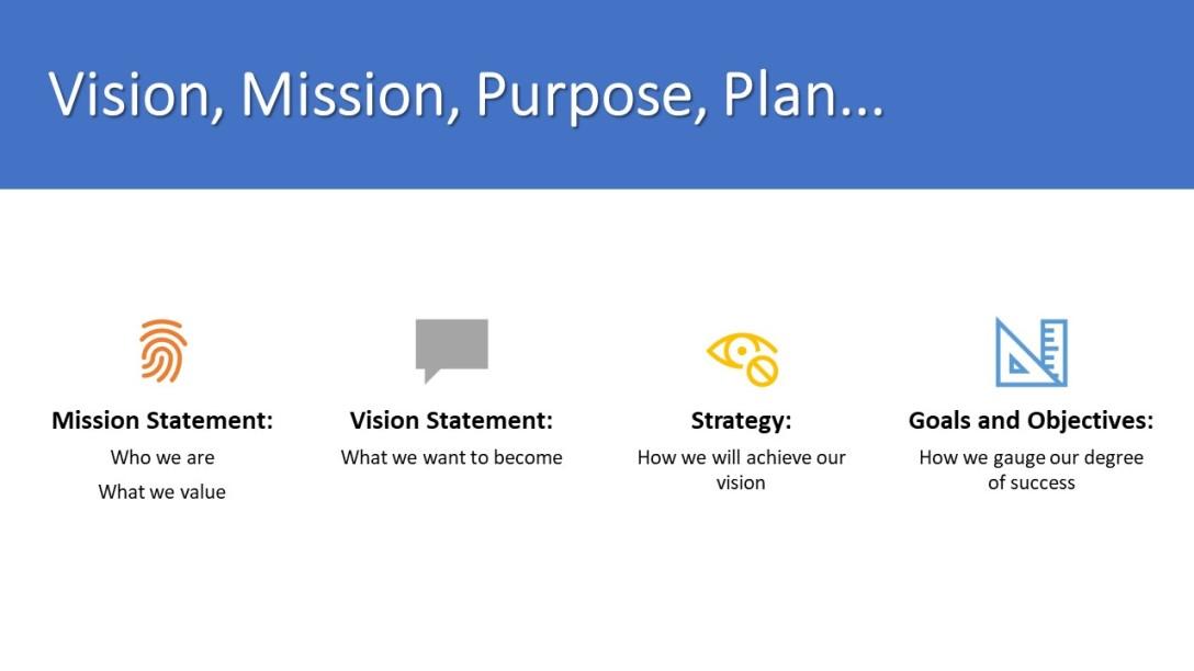 Vision, Mission, Purpose, Plan