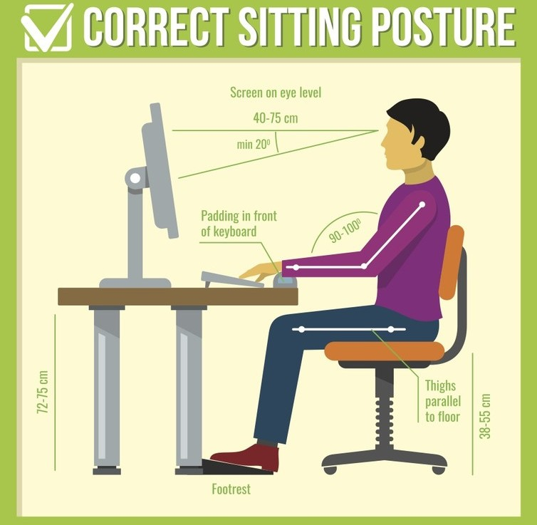 Are you living with a posture that can be blessed?
