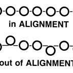 Are you in alignment? With What? With Who?